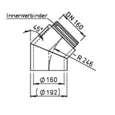 Ip-B 160/45