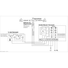 LEWT-Bausatz Schalt