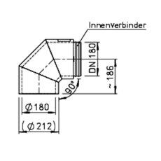 IP-B 180/90
